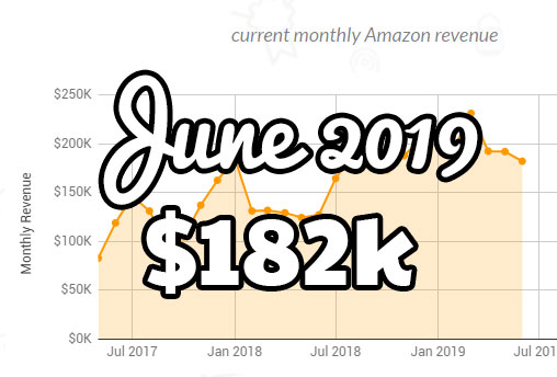 June FBA monthly update at $182K