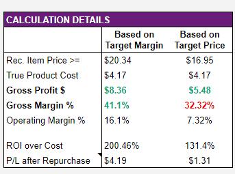 GROI calculation details