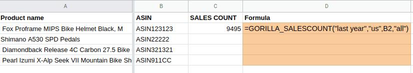 sales count