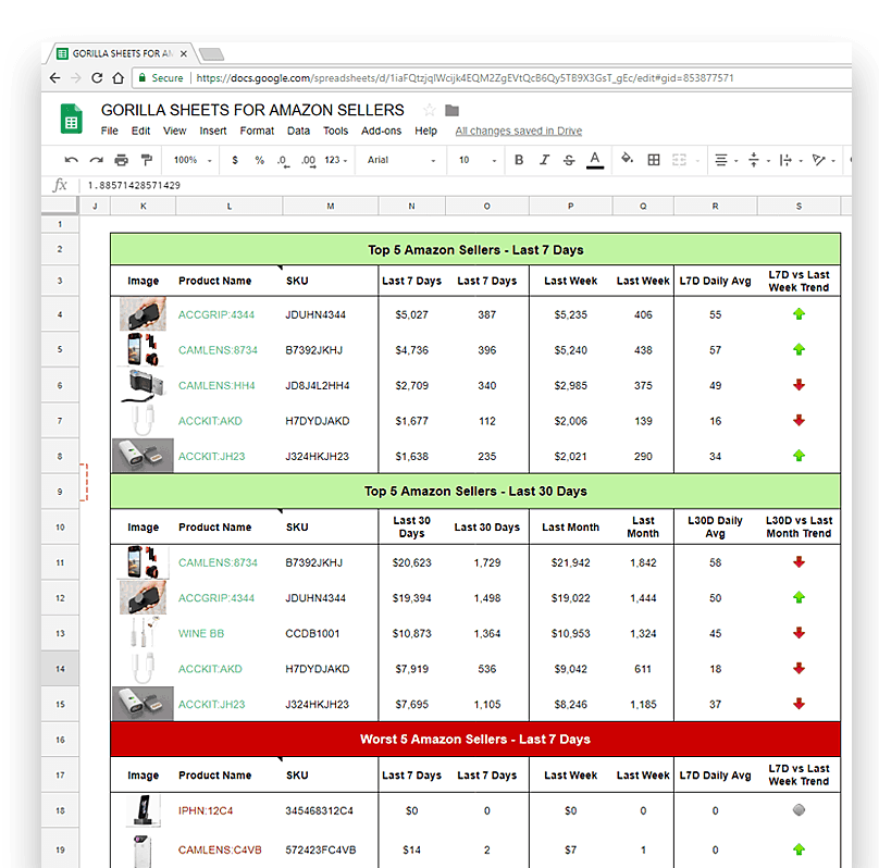 Amazon Seller Central And Google Sheets Integration