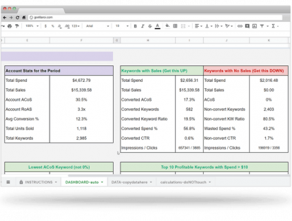 ppc analysis pro spreadsheet targeting customer search