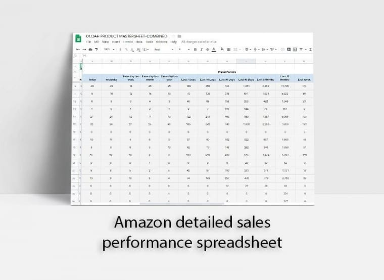 Amazon sales performance spreadsheet