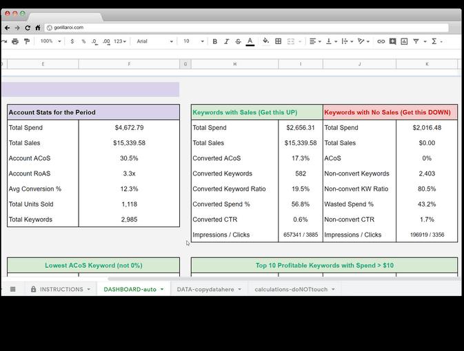 ppc analysis pro spreadsheet targeting customer search