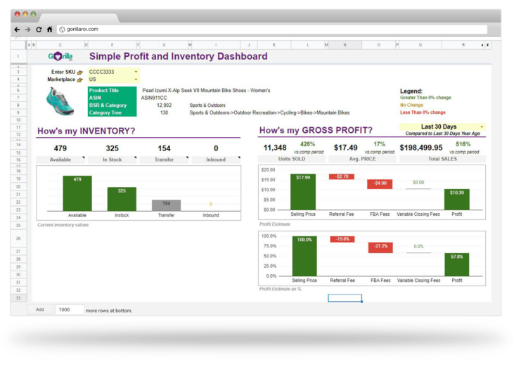 simple amazon profit inventory dashboard template report