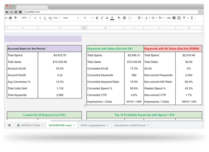 Amazon FBA PPC analysis spreadsheet template