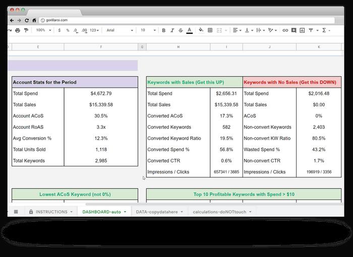 Amazon FBA PPC analysis spreadsheet template